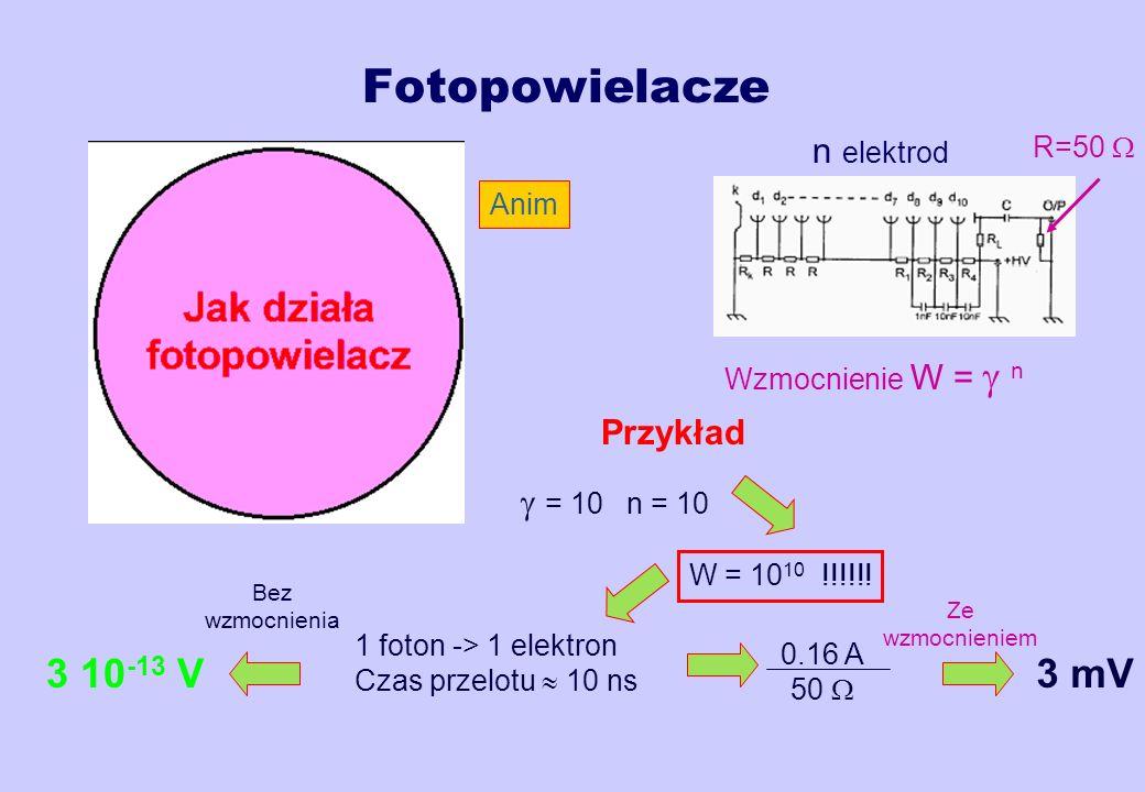 Fotopowielacze n elektrod Wzmocnienie W = n = 10 n = 10 W = 10 10 !!!!!! 1 foton -> 1 elektron Czas przelotu 10 ns 0.16 A 50 3 mV3 10 -13 V Bez wzmocn