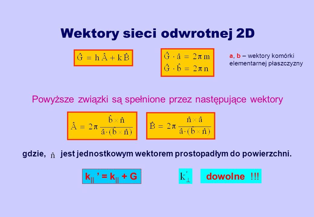 Wektory sieci odwrotnej 2D Powyższe związki są spełnione przez następujące wektory gdzie, jest jednostkowym wektorem prostopadłym do powierzchni. k ||