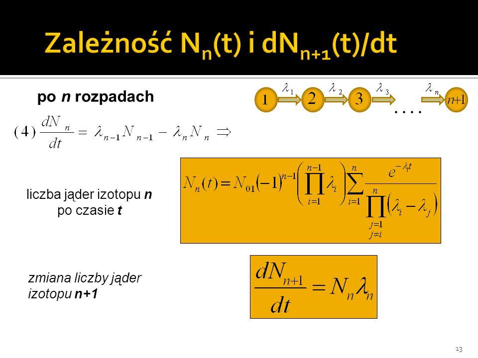 po n rozpadach zmiana liczby jąder izotopu n+1 liczba jąder izotopu n po czasie t 13