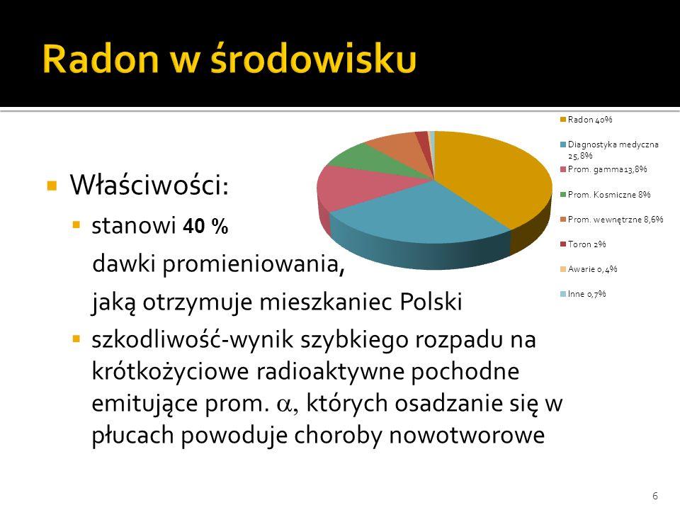 Właściwości: stanowi 40 % dawki promieniowania, jaką otrzymuje mieszkaniec Polski szkodliwość-wynik szybkiego rozpadu na krótkożyciowe radioaktywne po
