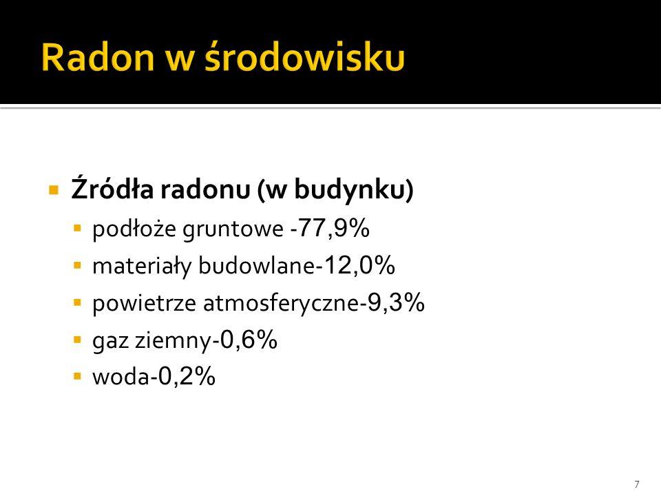 Źródła radonu (w budynku) podłoże gruntowe - 77,9% materiały budowlane- 12,0% powietrze atmosferyczne- 9,3% gaz ziemny- 0,6% woda- 0,2% 7