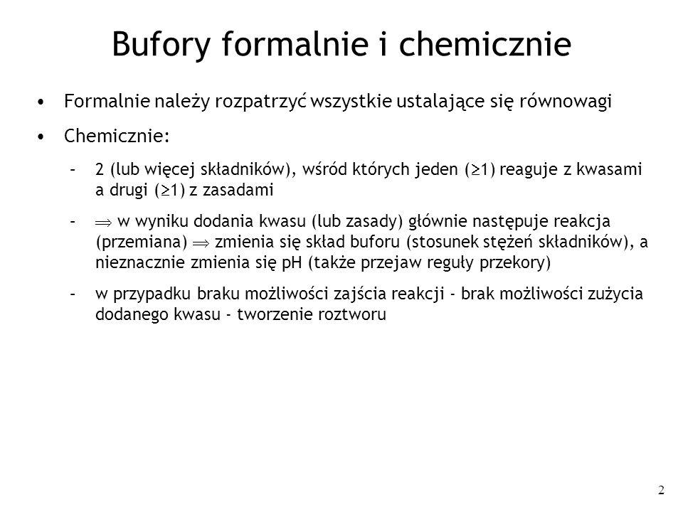 2 Bufory formalnie i chemicznie Formalnie należy rozpatrzyć wszystkie ustalające się równowagi Chemicznie: –2 (lub więcej składników), wśród których jeden ( 1) reaguje z kwasami a drugi ( 1) z zasadami – w wyniku dodania kwasu (lub zasady) głównie następuje reakcja (przemiana) zmienia się skład buforu (stosunek stężeń składników), a nieznacznie zmienia się pH (także przejaw reguły przekory) –w przypadku braku możliwości zajścia reakcji - brak możliwości zużycia dodanego kwasu - tworzenie roztworu