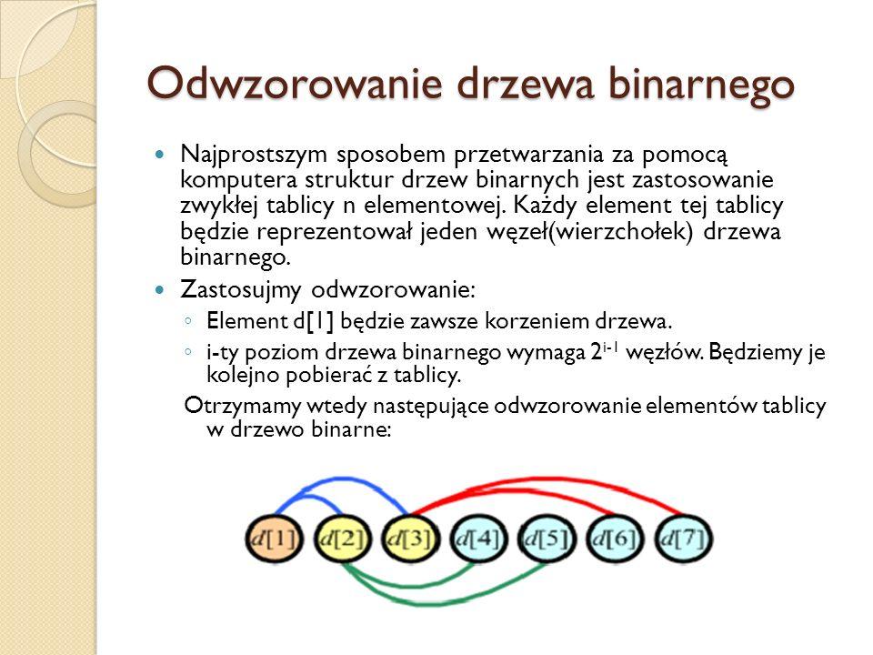 Odwzorowanie drzewa binarnego Najprostszym sposobem przetwarzania za pomocą komputera struktur drzew binarnych jest zastosowanie zwykłej tablicy n ele