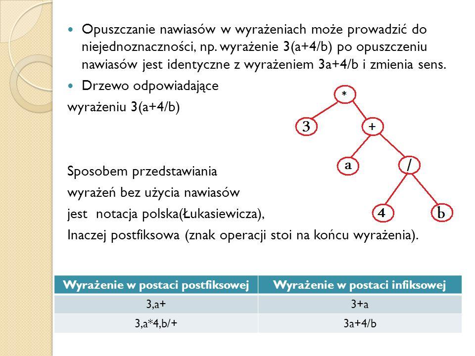Opuszczanie nawiasów w wyrażeniach może prowadzić do niejednoznaczności, np. wyrażenie 3(a+4/b) po opuszczeniu nawiasów jest identyczne z wyrażeniem 3