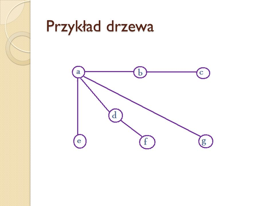 Drzewo wyrażeń arytmetycznych Jest to przykład zastosowania drzew binarnych.