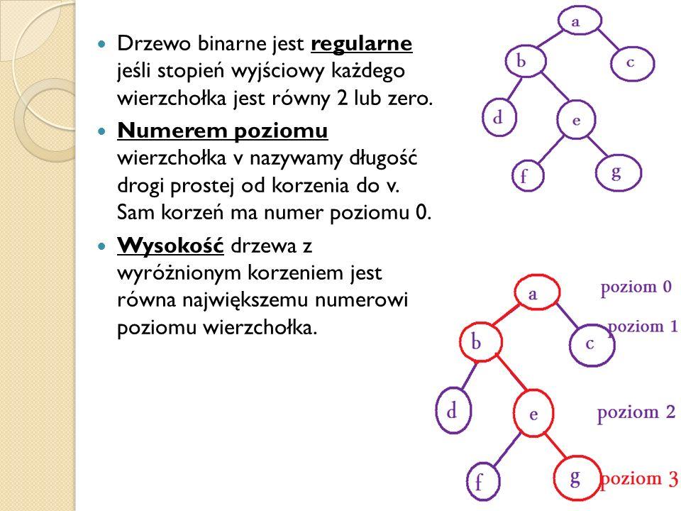 Przechodzenie drzewa Pre-order, przejście wzdłuż ( λ,T L,T P ) Odwiedzamy najpierw korzeń, później lewe poddrzewo, a następnie prawe poddrzewo In-order, przejście poprzeczne ( T L, λ,T P ) (przejście grafu w głąb) Odwiedzamy poddrzewo lewe, następnie przechodzimy do korzenia, a później do poddrzewa prawego Post-order, przejście wsteczne ( T L,T P,λ) Odwiedzamy lewe poddrzewo, później poddrzewo prawe, a następnie odwiedzamy korzeń OrientacjaKolejność wierzchołków Pre-ordera, b, d, e, g, h, c, f In-orderd, b, g, e, h, a, f, c Post-orderd, g, h, e, b, f, c, a