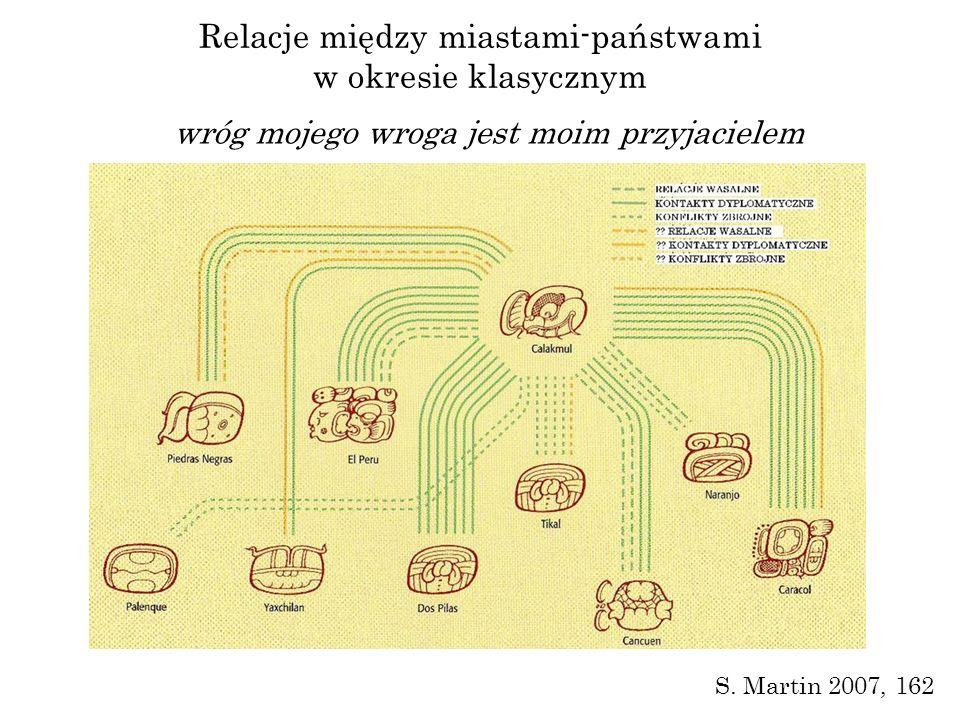 Relacje między miastami-państwami w okresie klasycznym wróg mojego wroga jest moim przyjacielem S. Martin 2007, 162