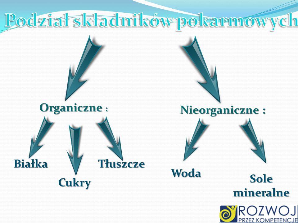 Organiczne : Nieorganiczne : Białka Cukry Tłuszcze Woda Sole mineralne