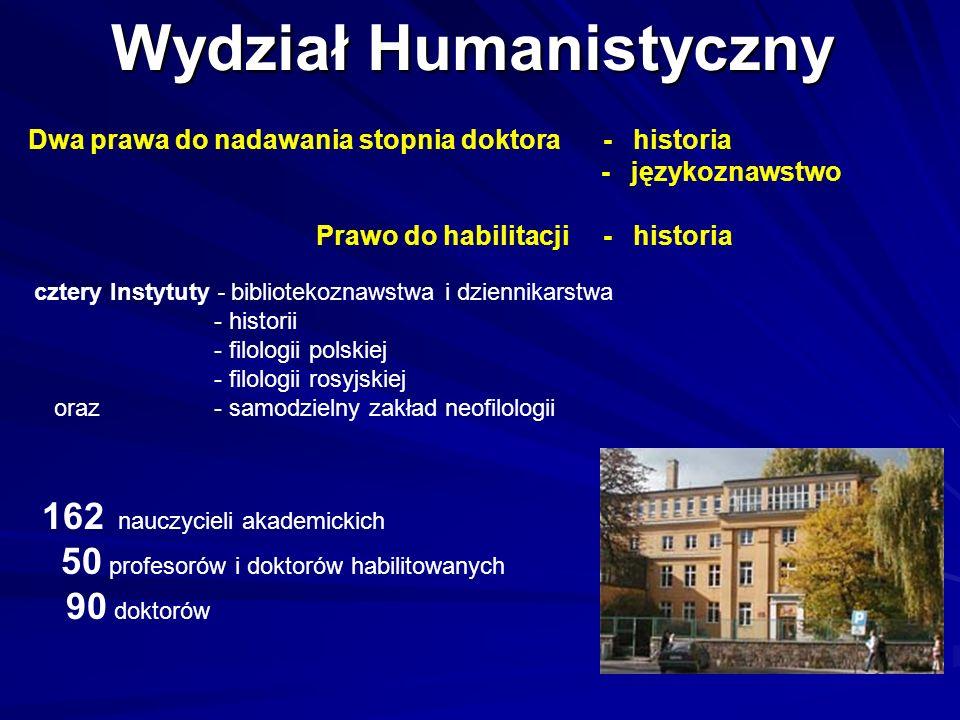Wydział Humanistyczny Dwa prawa do nadawania stopnia doktora - historia - językoznawstwo Prawo do habilitacji - historia 162 nauczycieli akademickich