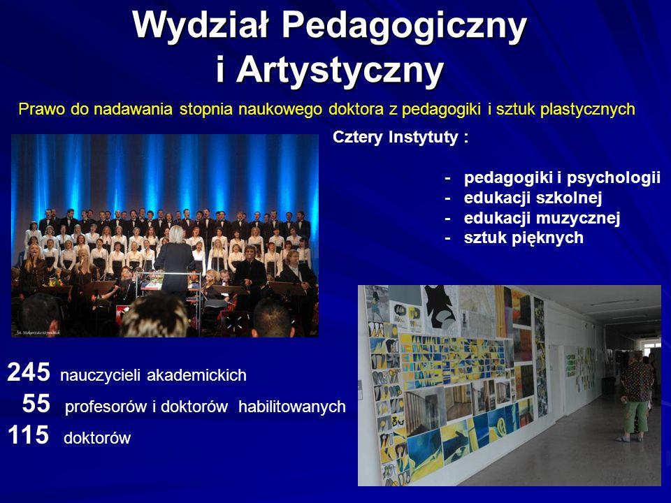 Wydział Pedagogiczny i Artystyczny Cztery Instytuty : - pedagogiki i psychologii - edukacji szkolnej - edukacji muzycznej - sztuk pięknych 245 nauczyc