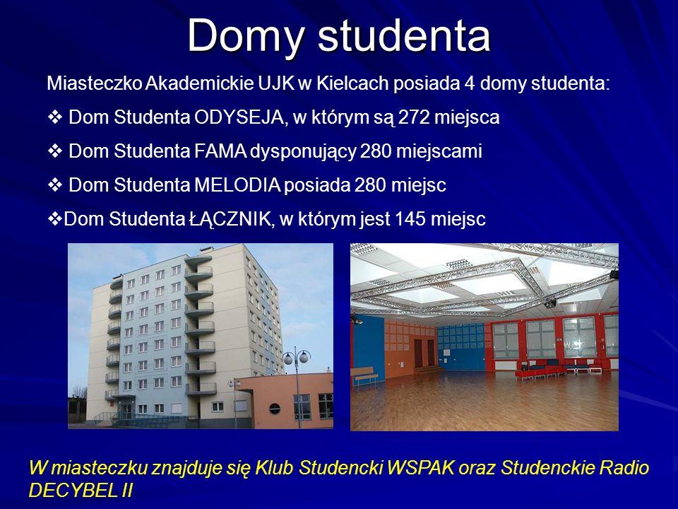Domy studenta Miasteczko Akademickie UJK w Kielcach posiada 4 domy studenta: Dom Studenta ODYSEJA, w którym są 272 miejsca Dom Studenta FAMA dysponują