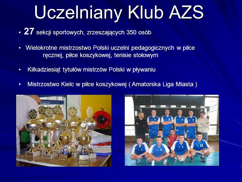 Uczelniany Klub AZS 27 sekcji sportowych, zrzeszających 350 osób Wielokrotne mistrzostwo Polski uczelni pedagogicznych w piłce ręcznej, piłce koszykow
