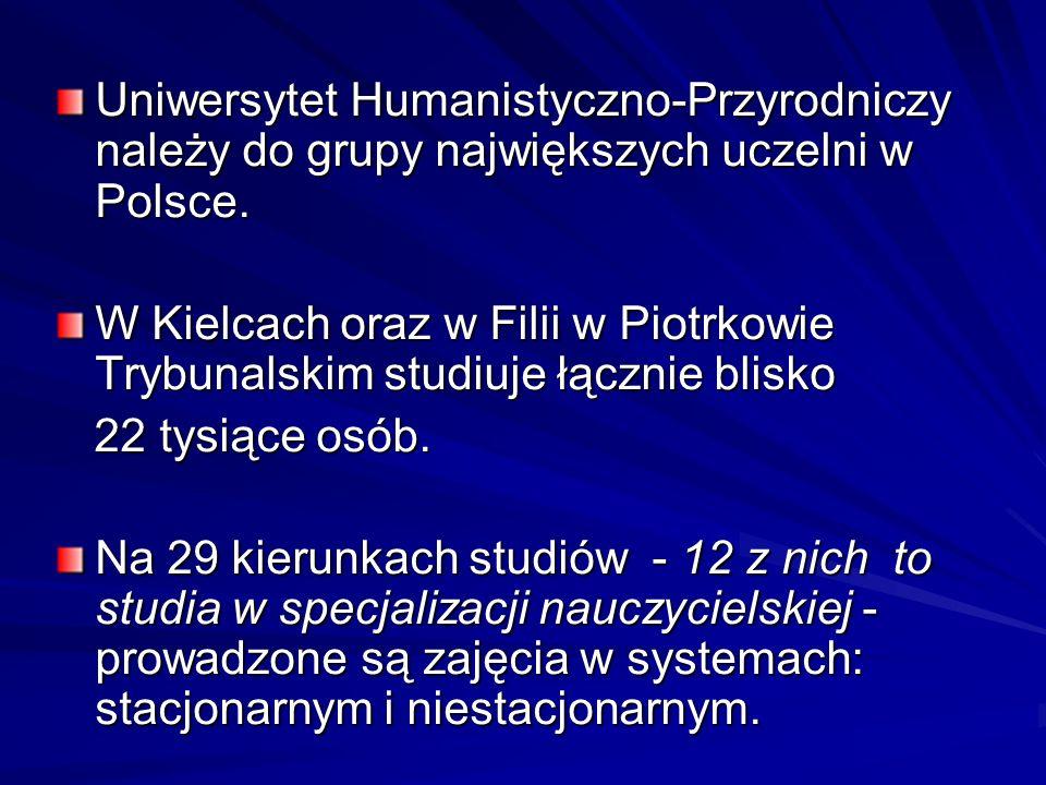 Filia UJK w Piotrkowie Trybunalskim Dwa Wydziały: - Filologiczno – Historyczny - Nauk Społecznych 225 nauczycieli akademickich 60 profesorów 80 doktorów 6 Instytutów 1 Samodzielny zakład
