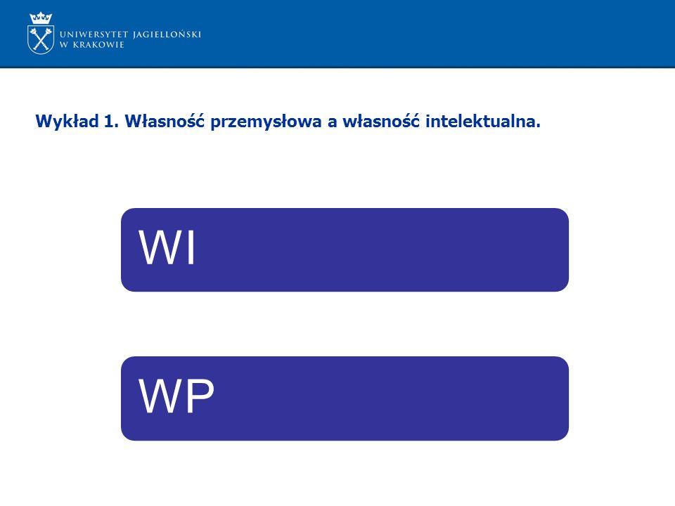Wykład 1. Własność przemysłowa a własność intelektualna. WIWP