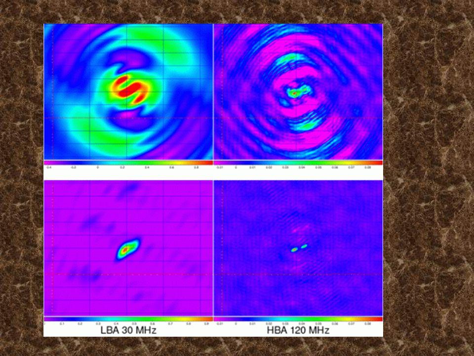 1.Pola magnetyczne w rozległych otoczkach galaktyk i gromad galaktyk (Kraków+Bonn) 2.Radioźródła wygasające i powrotne, ewolucja AGN w dużych redshiftach (Uni-Toruń, Uni-Szczecin) 3.Koronalne wyrzuty materii, diagnostyka plazmy w magnetosferze Ziemi (CBK -Warszawa) 4.Aktywność of karłów typu M, magnetosfery planet pozasłonecznych i Jowisza (Uniwersytet Szczecin, CAMK - Toruń).