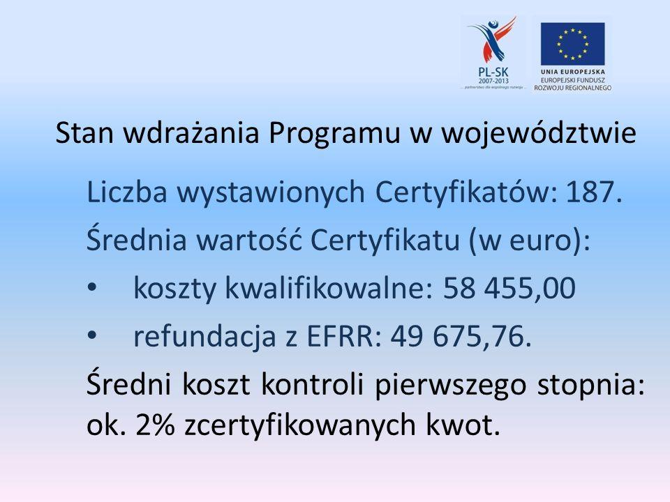 Liczba wystawionych Certyfikatów: 187. Średnia wartość Certyfikatu (w euro): koszty kwalifikowalne: 58 455,00 refundacja z EFRR: 49 675,76. Średni kos
