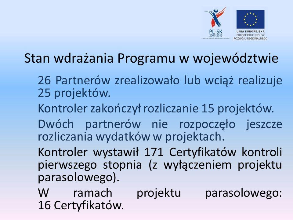 Stan wdrażania Programu w województwie 26 Partnerów zrealizowało lub wciąż realizuje 25 projektów. Kontroler zakończył rozliczanie 15 projektów. Dwóch