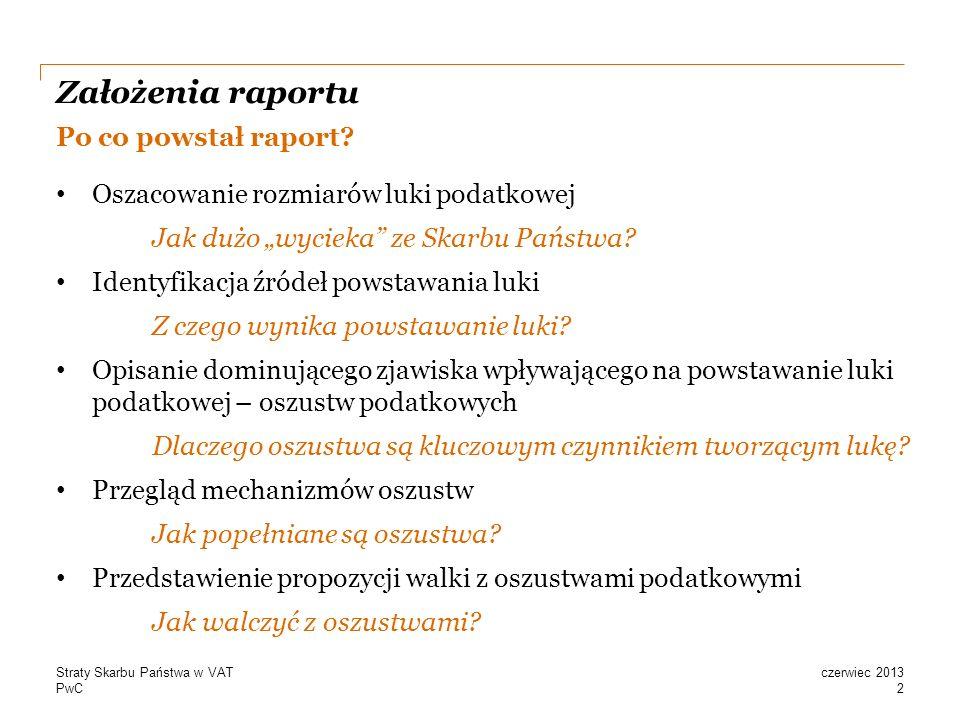 PwC Założenia raportu Po co powstał raport? Oszacowanie rozmiarów luki podatkowej Jak dużo wycieka ze Skarbu Państwa? Identyfikacja źródeł powstawania