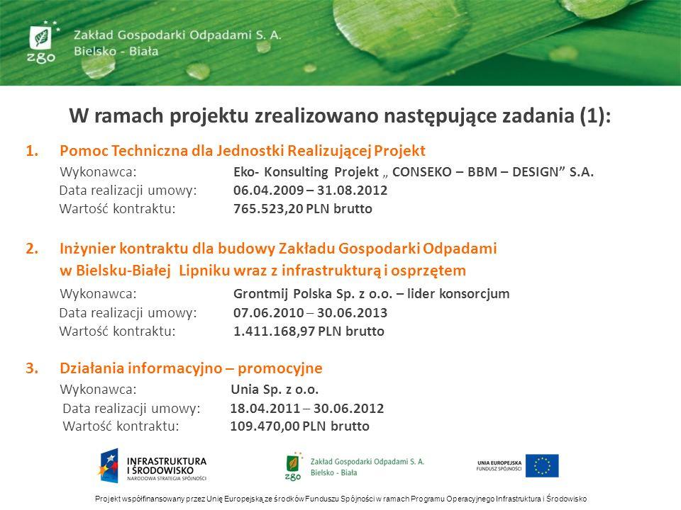 Projekt współfinansowany przez Unię Europejską ze środków Funduszu Spójności w ramach Programu Operacyjnego Infrastruktura i Środowisko W ramach proje