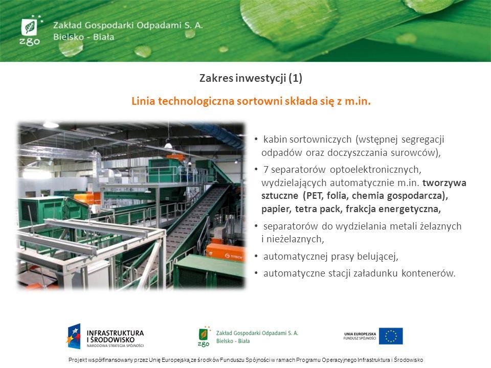 Zakres inwestycji (1) Linia technologiczna sortowni składa się z m.in. kabin sortowniczych (wstępnej segregacji odpadów oraz doczyszczania surowców),