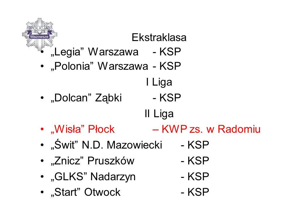 III Liga grupa łódzko - mazowiecka Pogoń Siedlce - KWP zs.