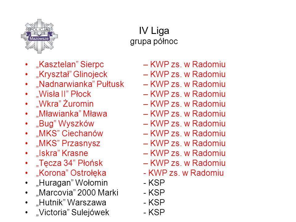 IV Liga grupa północ Kasztelan Sierpc – KWP zs. w Radomiu Kryształ Glinojeck– KWP zs.