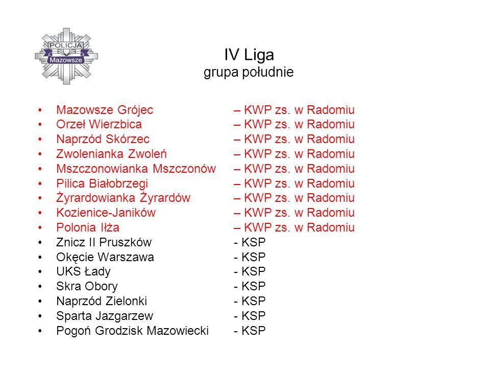 IV Liga grupa południe Mazowsze Grójec– KWP zs. w Radomiu Orzeł Wierzbica– KWP zs.