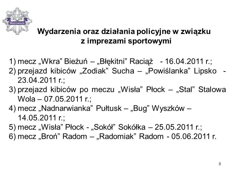 1)mecz Wkra Bieżuń – Błękitni Raciąż - 16.04.2011 r.; 2)przejazd kibiców Zodiak Sucha – Powiślanka Lipsko - 23.04.2011 r.; 3)przejazd kibiców po meczu Wisła Płock – Stal Stalowa Wola – 07.05.2011 r.; 4)mecz Nadnarwianka Pułtusk – Bug Wyszków – 14.05.2011 r.; 5)mecz Wisła Płock - Sokół Sokółka – 25.05.2011 r.; 6)mecz Broń Radom – Radomiak Radom - 05.06.2011 r.