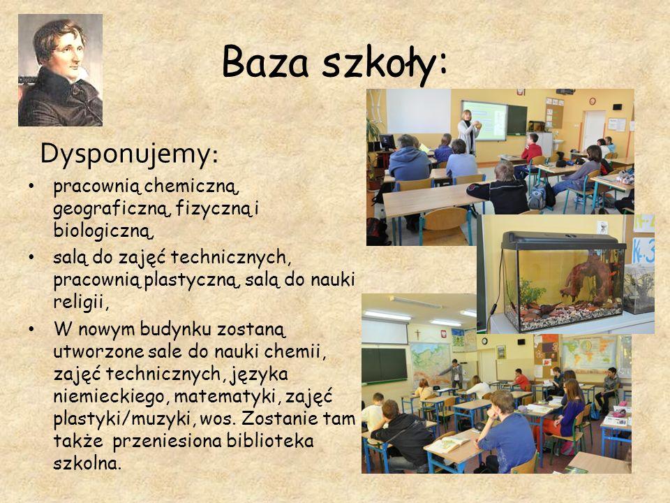 Baza szkoły: Dysponujemy: pracownią chemiczną, geograficzną, fizyczną i biologiczną, salą do zajęć technicznych, pracownią plastyczną, salą do nauki r