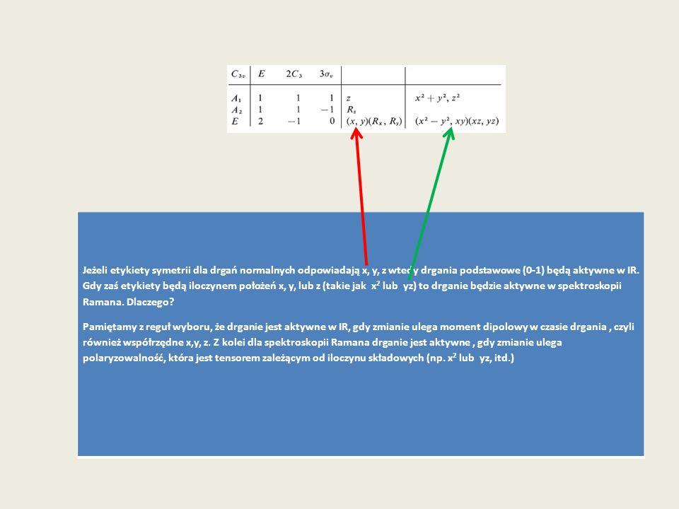 Jeżeli etykiety symetrii dla drgań normalnych odpowiadają x, y, z wtedy drgania podstawowe (0-1) będą aktywne w IR. Gdy zaś etykiety będą iloczynem po