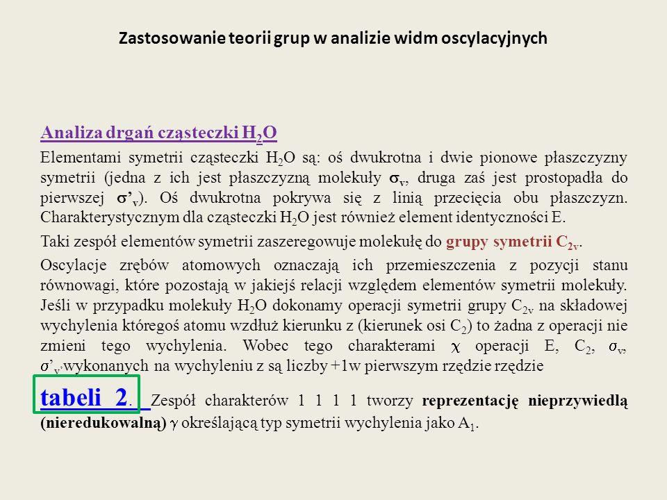 Zastosowanie teorii grup w analizie widm oscylacyjnych Analiza drgań cząsteczki H 2 O Elementami symetrii cząsteczki H 2 O są: oś dwukrotna i dwie pio
