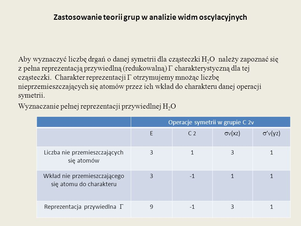 Zastosowanie teorii grup w analizie widm oscylacyjnych Aby wyznaczyć liczbę drgań o danej symetrii dla cząsteczki H 2 O należy zapoznać się z pełna re