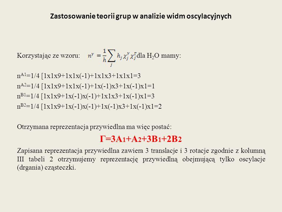 Zastosowanie teorii grup w analizie widm oscylacyjnych Korzystając ze wzoru: dla H 2 O mamy: n A1 =1/4 [1x1x9+1x1x(-1)+1x1x3+1x1x1=3 n A2 =1/4 [1x1x9+