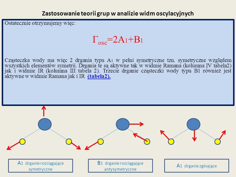 Ostatecznie otrzymujemy więc: Γ osc =2A 1 +B 1 Cząsteczka wody ma więc 2 drgania typu A 1 w pełni symetryczne tzn. symetryczne względem wszystkich ele
