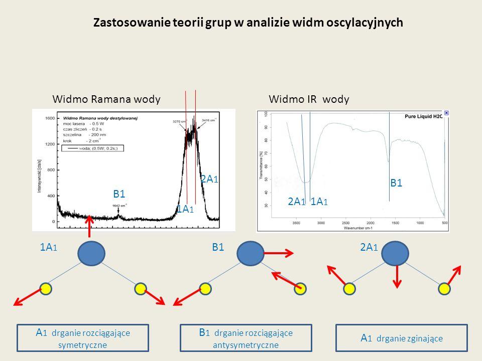Widmo Ramana wodyWidmo IR wody A 1 drganie rozciągające symetryczne B 1 drganie rozciągające antysymetryczne A 1 drganie zginające 1A 1 B1 2A 1 B1 1A