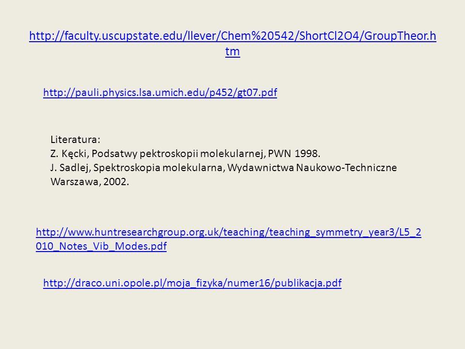 http://faculty.uscupstate.edu/llever/Chem%20542/ShortCl2O4/GroupTheor.h tm Literatura: Z. Kęcki, Podsatwy pektroskopii molekularnej, PWN 1998. J. Sadl