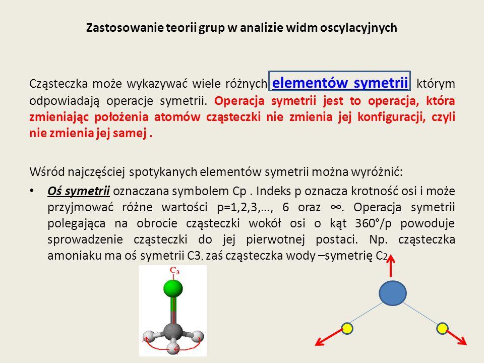 Zastosowanie teorii grup w analizie widm oscylacyjnych Cząsteczka może wykazywać wiele różnych elementów symetrii, którym odpowiadają operacje symetri