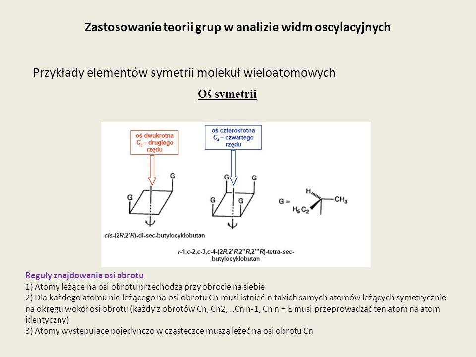 Zastosowanie teorii grup w analizie widm oscylacyjnych Przykłady elementów symetrii molekuł wieloatomowych Oś symetrii Reguły znajdowania osi obrotu 1