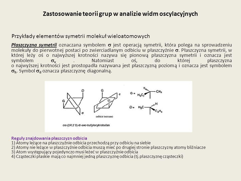 Zastosowanie teorii grup w analizie widm oscylacyjnych Płaszczyzna symetrii oznaczana symbolem jest operacją symetrii, która polega na sprowadzeniu mo