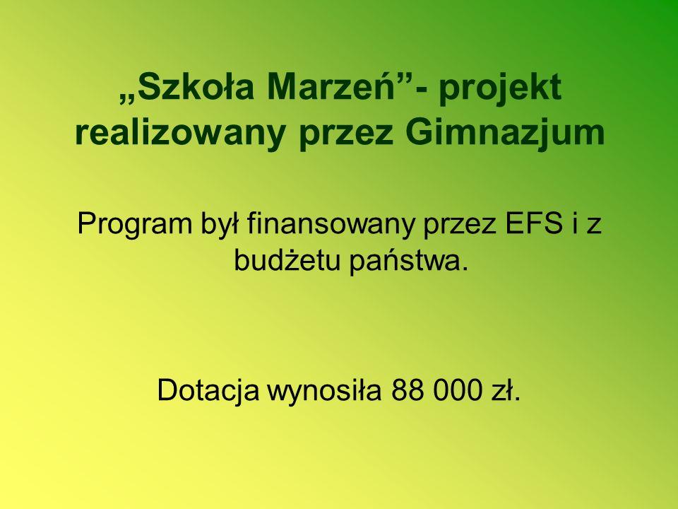 Szkoła Marzeń- projekt realizowany przez Gimnazjum Program był finansowany przez EFS i z budżetu państwa.