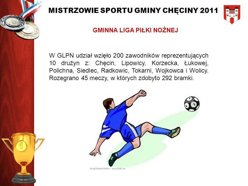 MISTRZOWIE SPORTU GMINY CHĘCINY 2011 GMINNA LIGA PIŁKI NOŻNEJ W GLPN udział wzięło 200 zawodników reprezentujących 10 drużyn z: Chęcin, Lipowicy, Korz