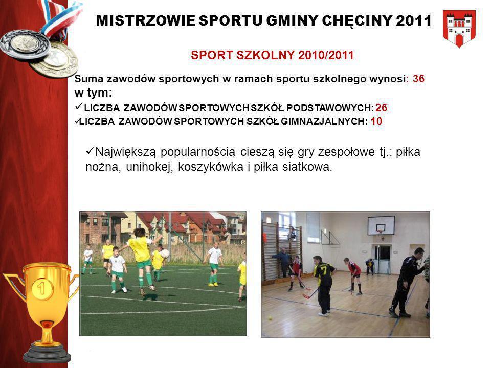 MISTRZOWIE SPORTU GMINY CHĘCINY 2011 SPORT SZKOLNY 2010/2011 Suma zawodów sportowych w ramach sportu szkolnego wynosi: 36 w tym: LICZBA ZAWODÓW SPORTO