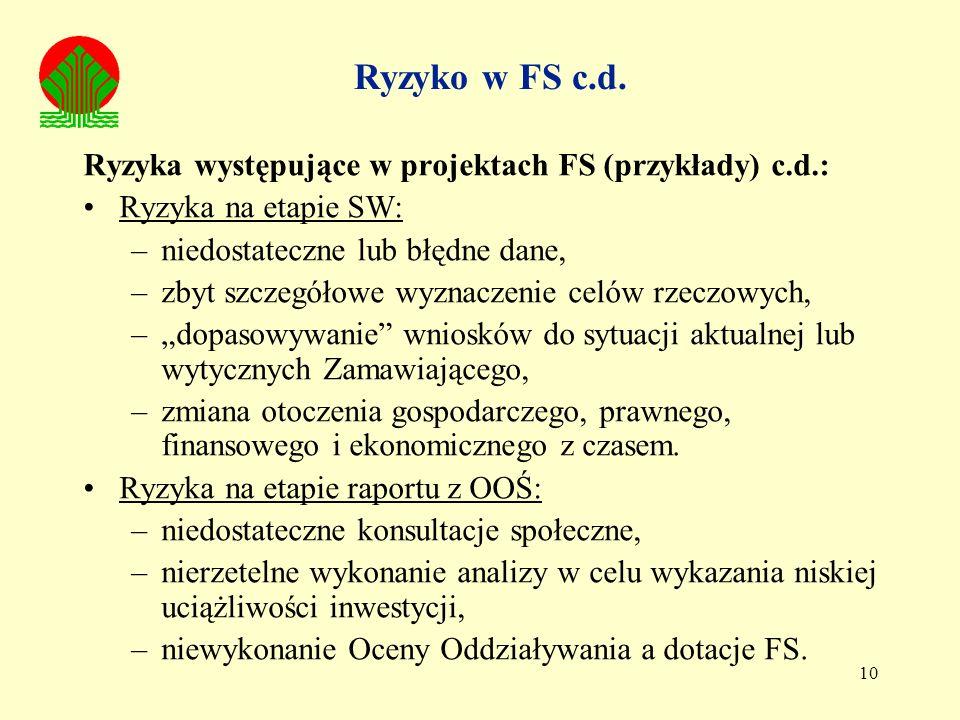 10 Ryzyka występujące w projektach FS (przykłady) c.d.: Ryzyka na etapie SW: –niedostateczne lub błędne dane, –zbyt szczegółowe wyznaczenie celów rzeczowych, –dopasowywanie wniosków do sytuacji aktualnej lub wytycznych Zamawiającego, –zmiana otoczenia gospodarczego, prawnego, finansowego i ekonomicznego z czasem.