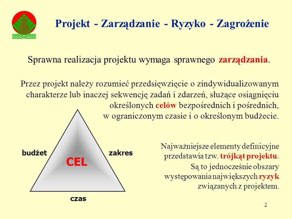 2 Przez projekt należy rozumieć przedsięwzięcie o zindywidualizowanym charakterze lub inaczej sekwencję zadań i zdarzeń, służące osiągnięciu określony