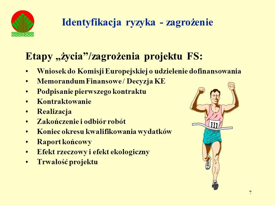 7 Etapy życia/zagrożenia projektu FS: Wniosek do Komisji Europejskiej o udzielenie dofinansowania Memorandum Finansowe / Decyzja KE Podpisanie pierwsz