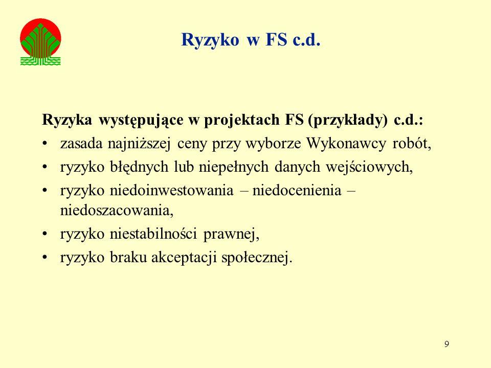 9 Ryzyka występujące w projektach FS (przykłady) c.d.: zasada najniższej ceny przy wyborze Wykonawcy robót, ryzyko błędnych lub niepełnych danych wejś