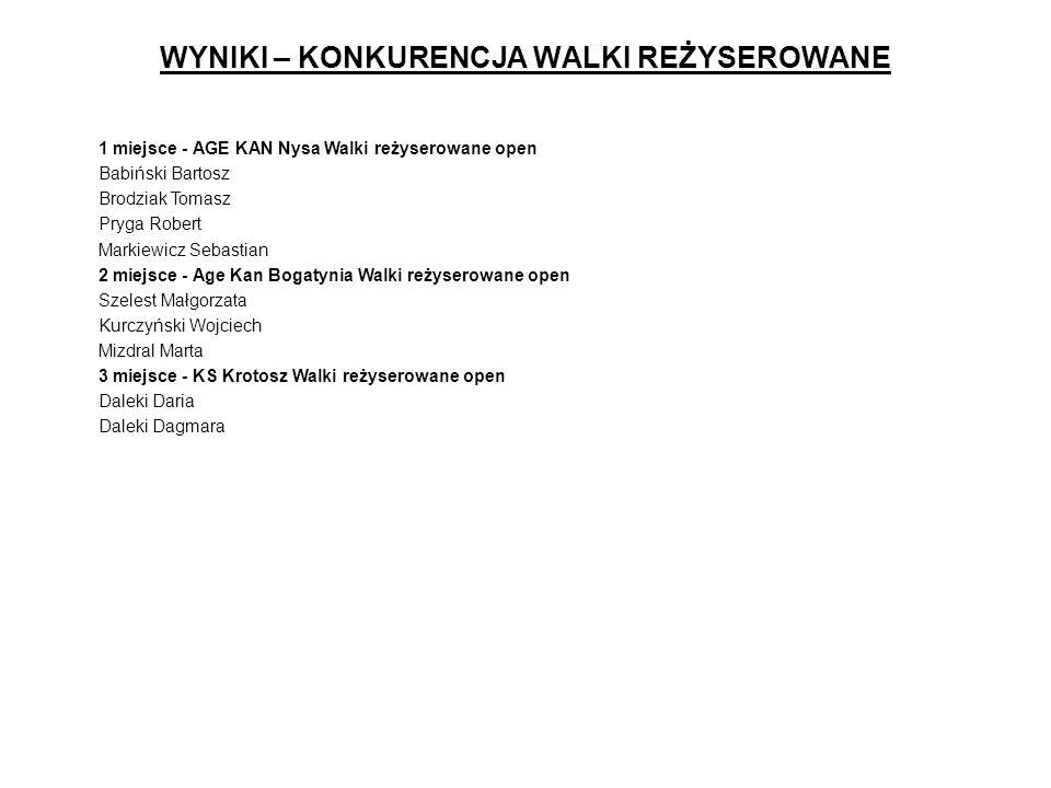 WYNIKI – KONKURENCJA ZESPOŁOWA JUNIORÓW 1 miejsce - KKS TORA Legnica Konkurencje zespołowe juniorów Palacz Ewelina Szumlańska Agnieszka Kruk Piotr Świ