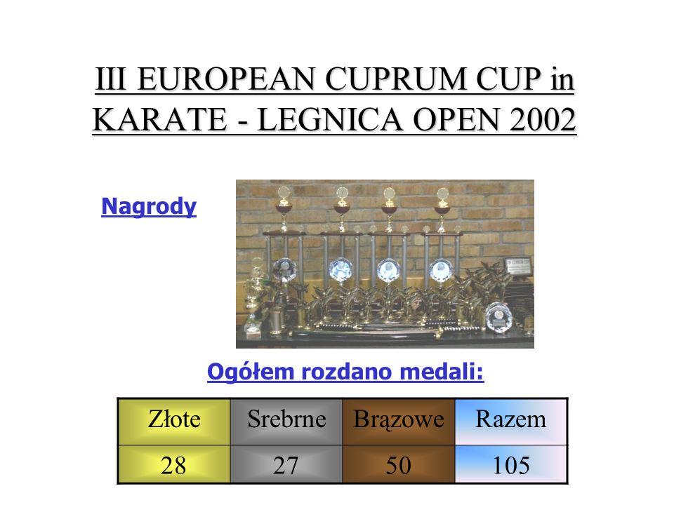 KLASYFIKACJA MEDALOWA KLUBÓW OD I – X MIEJSCA MIEJSCENAZWA KLUBU MEDALE ZŁOTE MEDALE SREBRNE MEDALE BRĄZOWE MEDALE RAZEM I LKS Zarzewie Prudnik 61310 II LKS Polonia - Torakan Biała 54312 IIISKS Bełchatów45817 IVKKS TORA Legnica43411 VBudokan Wrocław31610 VIPKK Pleszew2103 VIITJ Jesenik (Czechy)1348 VIIIAge Kan Bogatynia1113 IXAGE KAN Nysa1023 X SKC Sokol Vamberk (Czechy) 1012