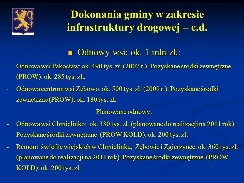 Odnowy wsi: ok. 1 mln zł.: Odnowy wsi: ok. 1 mln zł.: -Odnowa wsi Pakosław: ok.