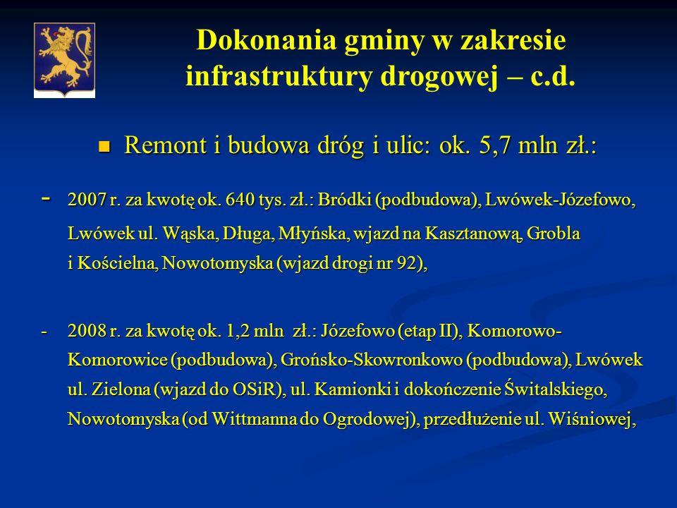 Remont i budowa dróg i ulic: ok.5,7 mln zł.: Remont i budowa dróg i ulic: ok.